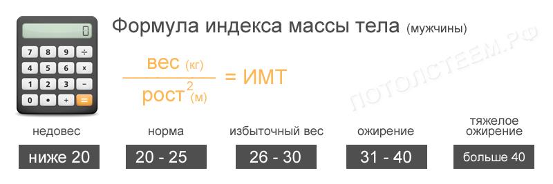 формула имт мужчины
