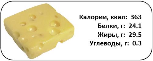 сыр для набора веса