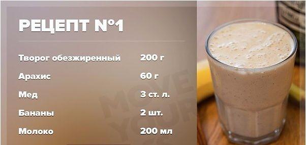 Рецепт коктейля № 1